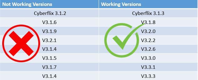 Cyberflix Working Versions